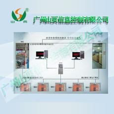 自動物料輸送管理系統