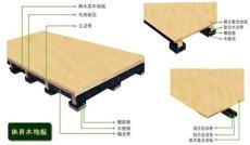 篮球场木地板施工