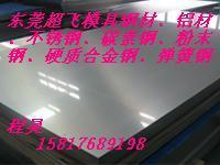 B35A250 B35A250 B35A250硅鋼片薄板