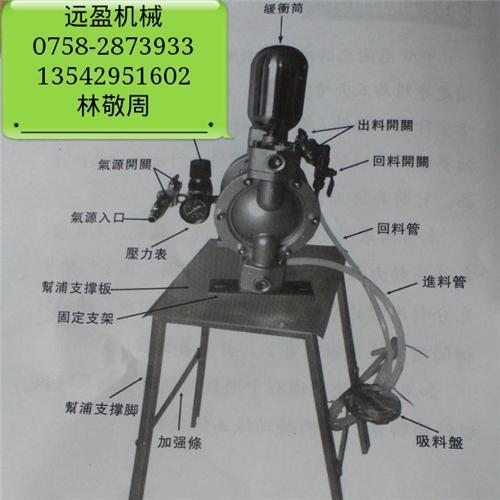 自吸式台制气动双隔膜泵图片