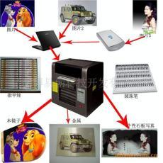 A4平板印刷機 陶瓷萬能印刷機 金屬印刷機