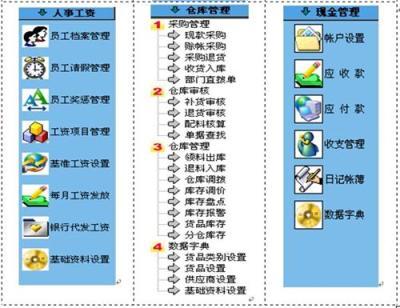 湖南餐饮软件 长沙百城餐饮收银软件